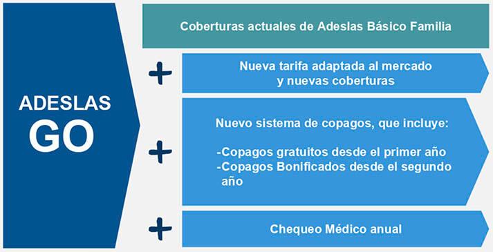 nuevo seguro salud adeslas go